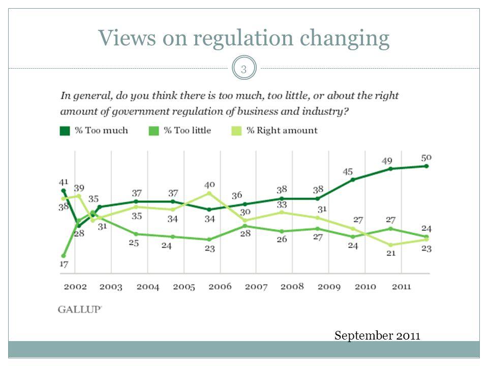 Views on regulation changing September 2011 3