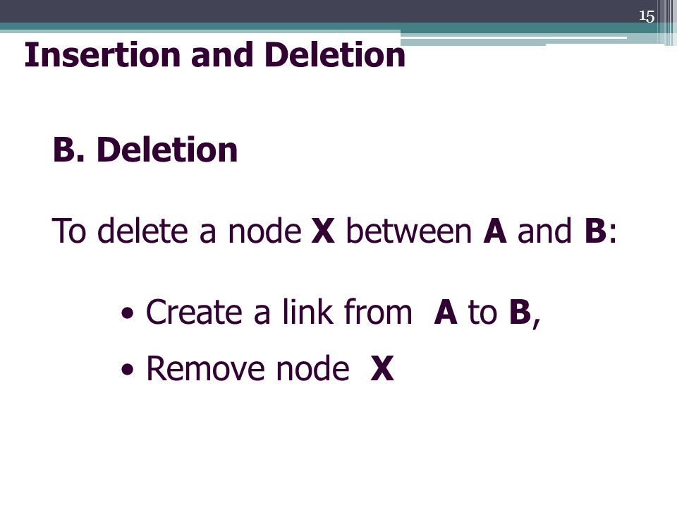 Insertion and Deletion B.