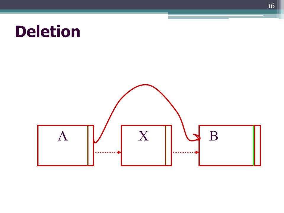 Deletion A X B 16