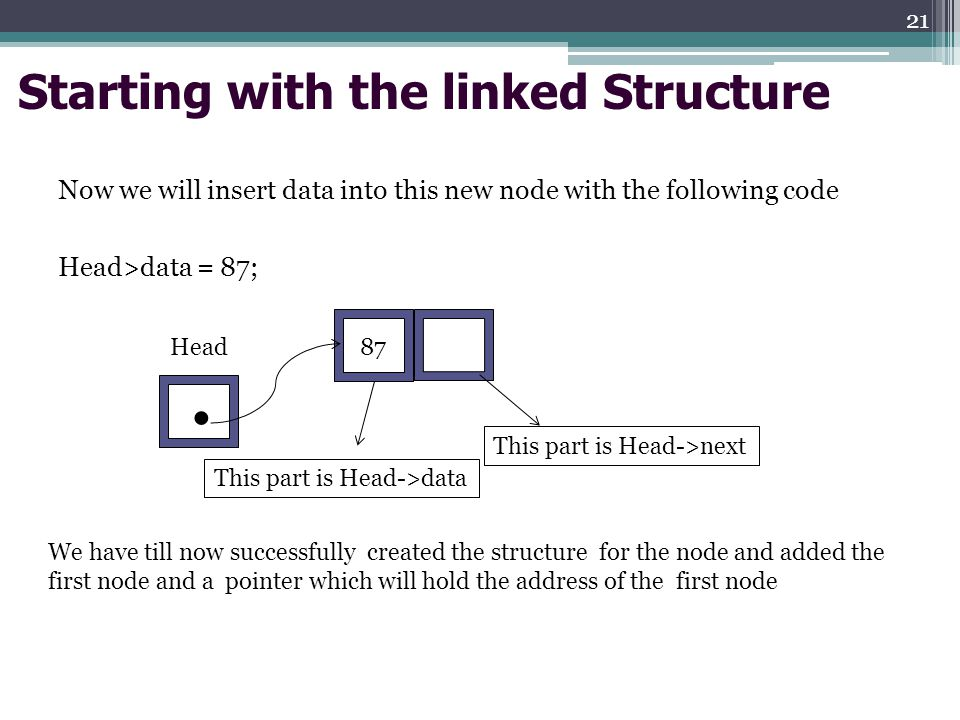 Starting with the linked Structure Now we will insert data into this new node with the following code Head>data = 87; Head.