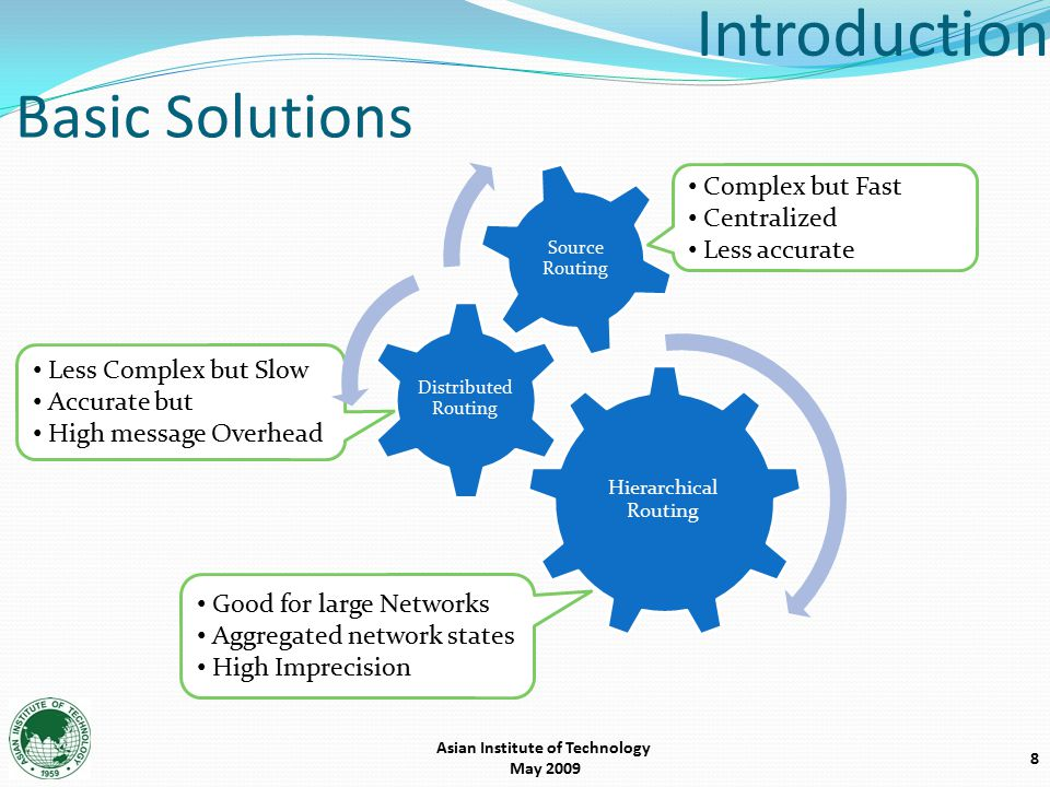 Less Complex but Slow Accurate but High message Overhead Hierarchical Routing Distributed Routing Source Routing Basic Solutions 8 Introduction Complex but Fast Centralized Less accurate Good for large Networks Aggregated network states High Imprecision Asian Institute of Technology May 2009
