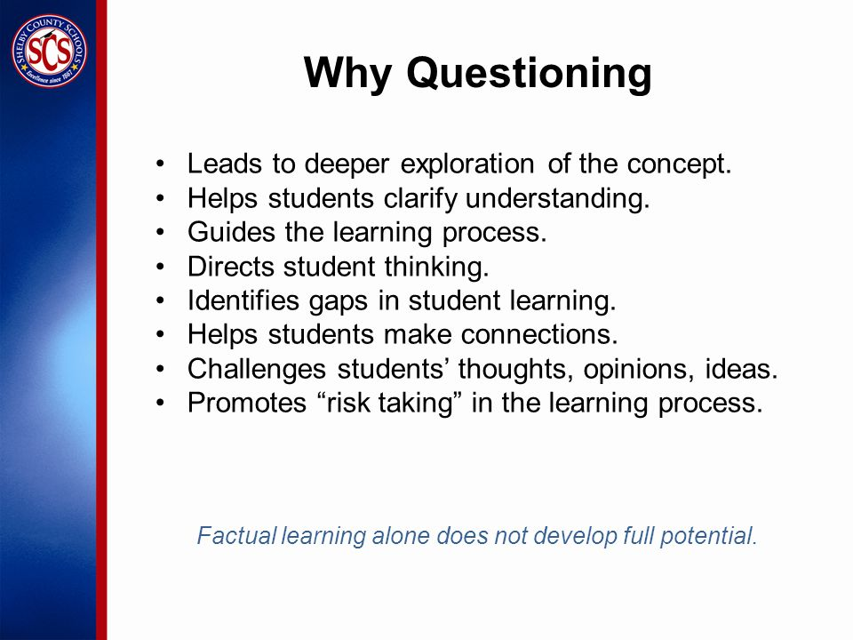 Why Questioning Leads to deeper exploration of the concept.
