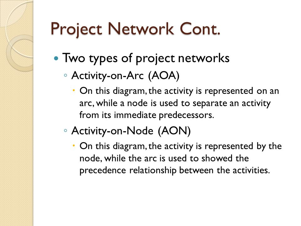 Project Network Cont.