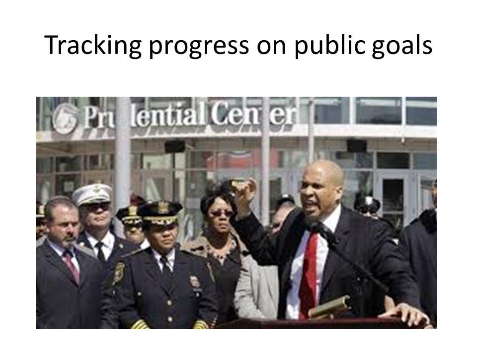 Tracking progress on public goals