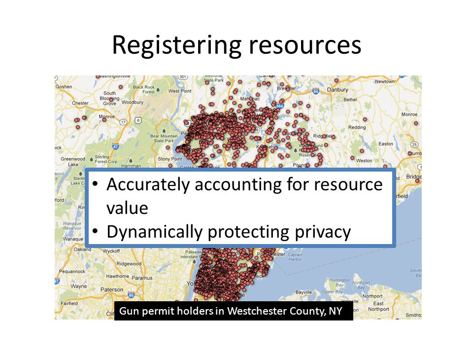 Registering resources Gun permit holders in Westchester County, NY Accurately accounting for resource value Dynamically protecting privacy