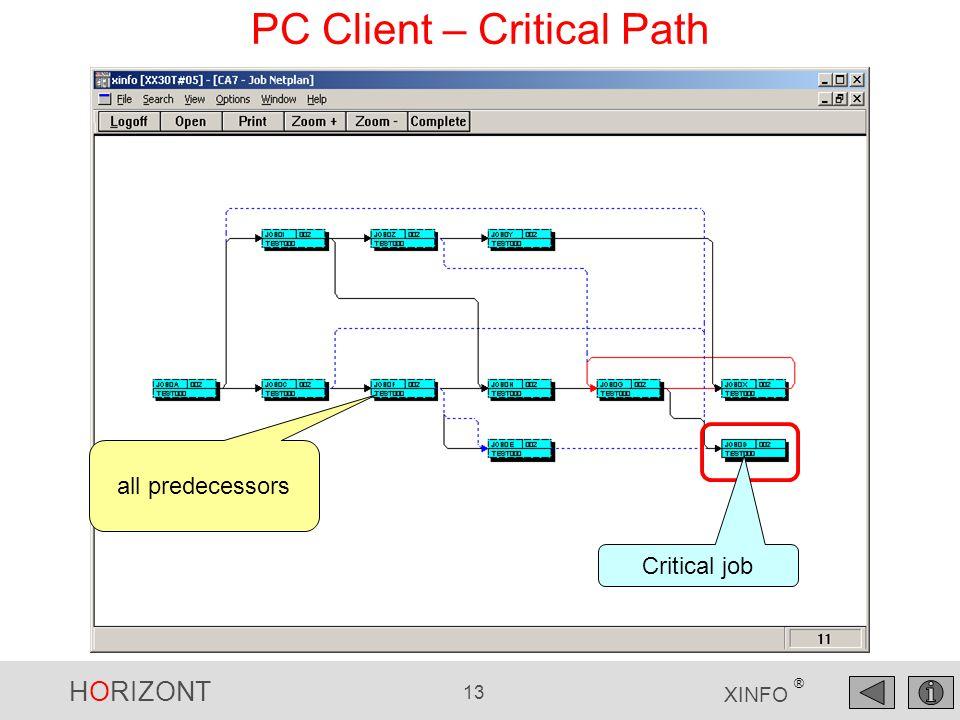 HORIZONT 13 XINFO ® PC Client – Critical Path all predecessors Critical job