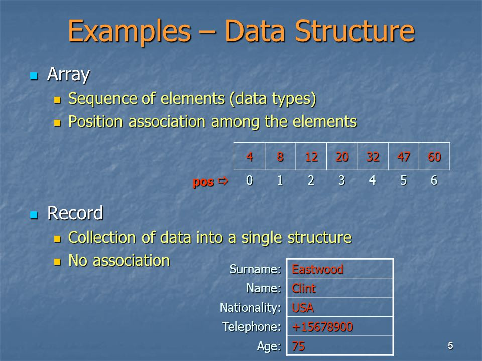 5 Examples – Data Structure Array Array Sequence of elements (data types) Sequence of elements (data types) Position association among the elements Po