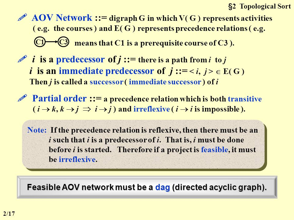 §2 Topological Sort  AOV Network ::= digraph G in which V( G ) represents activities ( e.g.