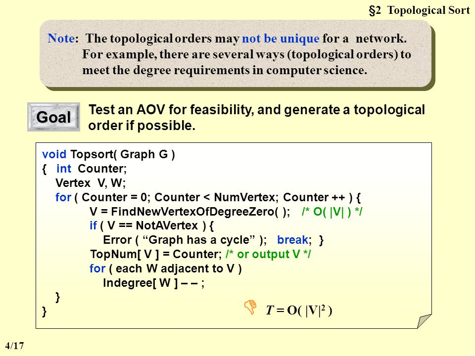 §2 Topological Sort 【 Definition 】 A topological order is a linear ordering of the vertices of a graph such that, for any two vertices, i, j, if i is a predecessor of j in the network then i precedes j in the linear ordering.