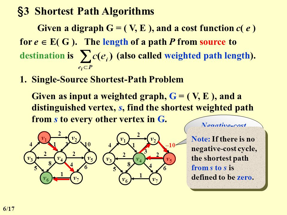 §3 Shortest Path Algorithms Given a digraph G = ( V, E ), and a cost function c( e ) for e  E( G ).