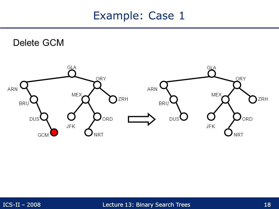 ICS-II – 2008Lecture 13: Binary Search Trees18 Example: Case 1 Delete GCM ORY ZRH MEX ORD NRT GLA GCM DUS BRU ARN JFK ORY ZRH MEX ORD NRT DUS BRU ARN JFK GLA