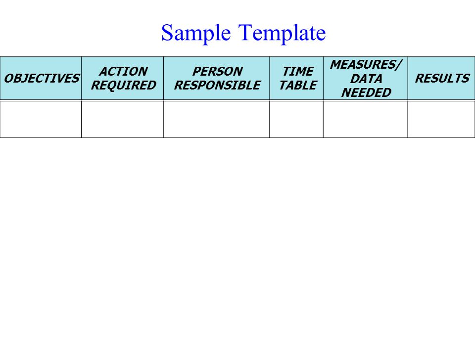 OBJECTIVES ACTION REQUIRED PERSON RESPONSIBLE TIME TABLE MEASURES/ DATA NEEDED RESULTS Sample Template