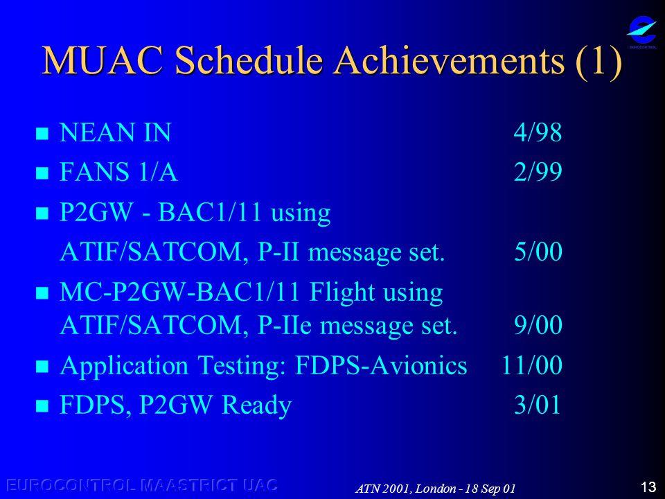 ATN 2001, London - 18 Sep 01 13 MUAC Schedule Achievements (1) n NEAN IN 4/98 n FANS 1/A 2/99 n P2GW - BAC1/11 using ATIF/SATCOM, P-II message set.