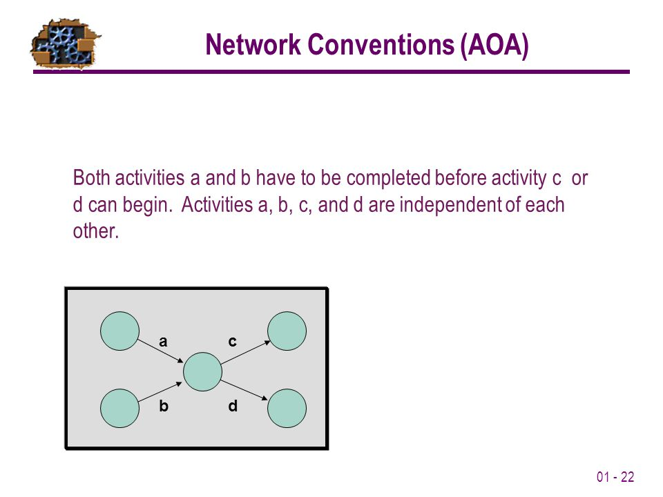 01 - 22 a b c d Both activities a and b have to be completed before activity c or d can begin.
