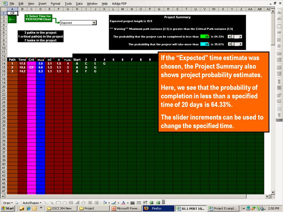 01 - 78 If the Expected time estimate was chosen, the Project Summary also shows project probability estimates.