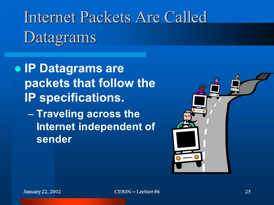 January 22, 2002CE80N -- Lecture #625 Internet Packets Are Called Datagrams IP Datagrams are packets that follow the IP specifications. –Traveling acr