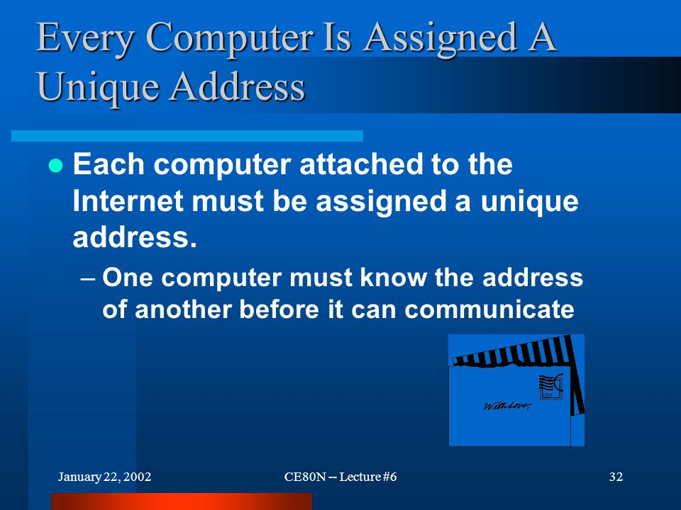 January 22, 2002CE80N -- Lecture #632 Every Computer Is Assigned A Unique Address Each computer attached to the Internet must be assigned a unique address.