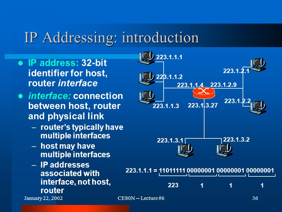 January 22, 2002CE80N -- Lecture #636 IP Addressing: introduction IP address: 32-bit identifier for host, router interface interface: connection betwe