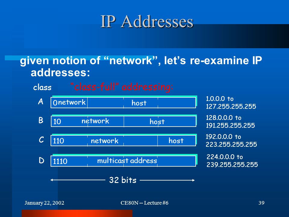 January 22, 2002CE80N -- Lecture #639 IP Addresses 0 network host 10 network host 110 networkhost 1110 multicast address A B C D class 1.0.0.0 to 127.255.255.255 128.0.0.0 to 191.255.255.255 192.0.0.0 to 223.255.255.255 224.0.0.0 to 239.255.255.255 32 bits given notion of network , let's re-examine IP addresses: class-full addressing:
