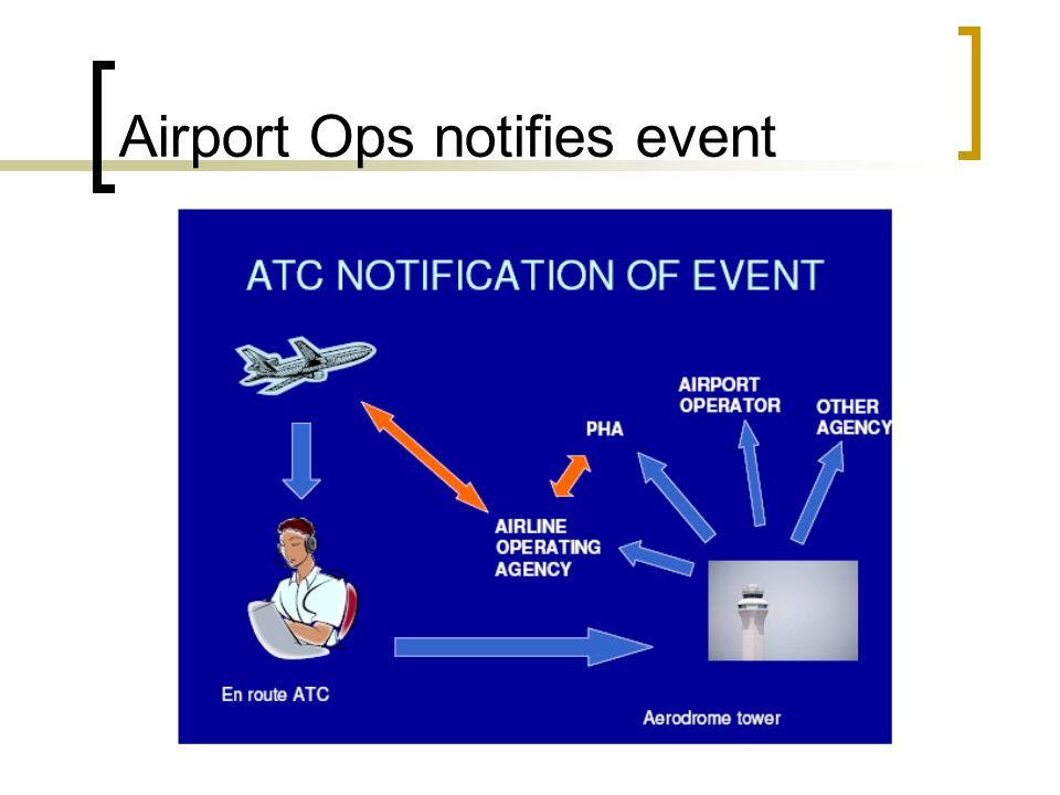Airport Ops notifies event