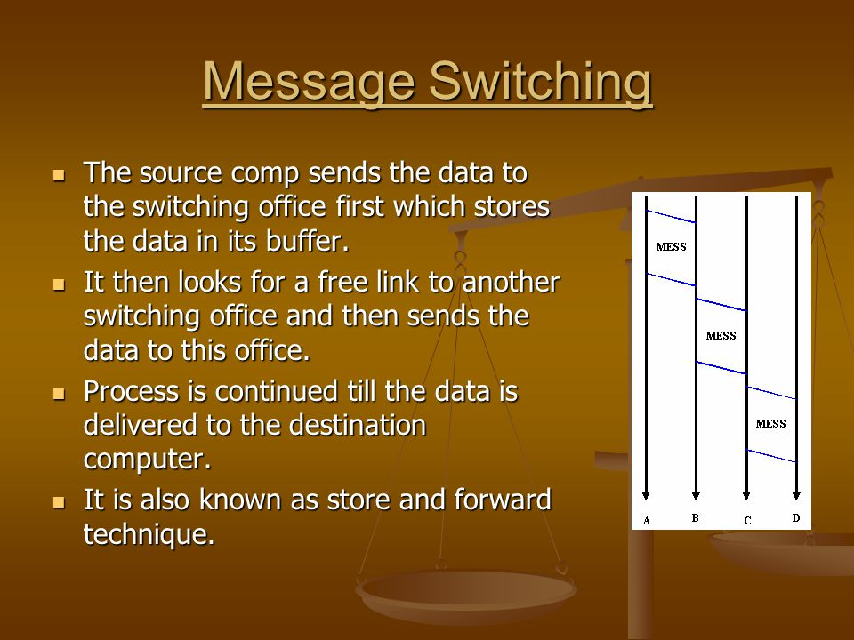 Message Switching The source comp sends the data to the switching office first which stores the data in its buffer. The source comp sends the data to