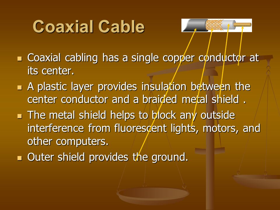Coaxial Cable Coaxial cabling has a single copper conductor at its center. Coaxial cabling has a single copper conductor at its center. A plastic laye