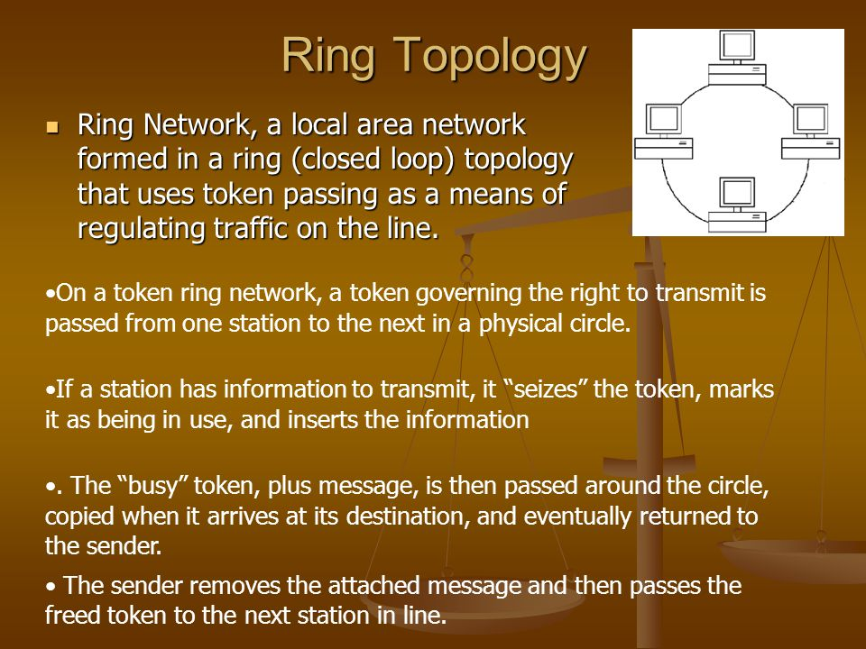 Ring Topology Ring Network, a local area network formed in a ring (closed loop) topology that uses token passing as a means of regulating traffic on t
