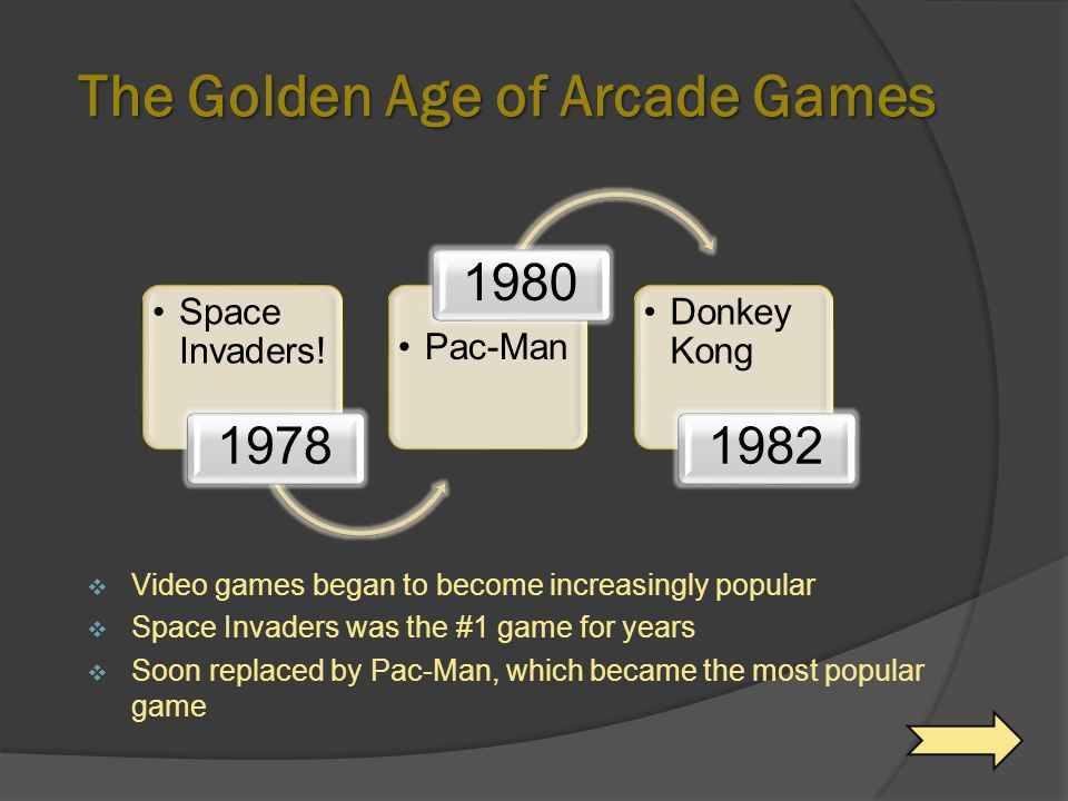 The Golden Age of Arcade Games  Video games began to become increasingly popular  Space Invaders was the #1 game for years  Soon replaced by Pac-Ma