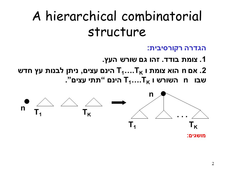 2 A hierarchical combinatorial structure הגדרה רקורסיבית: 1.