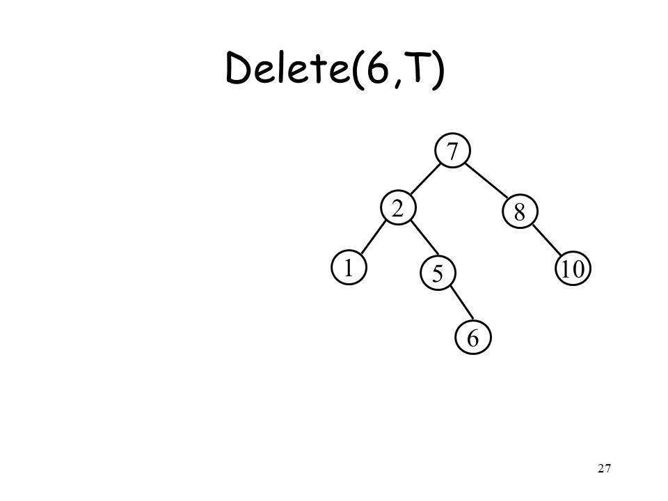 27 2 8 7 5 10 1 Delete(6,T) 6
