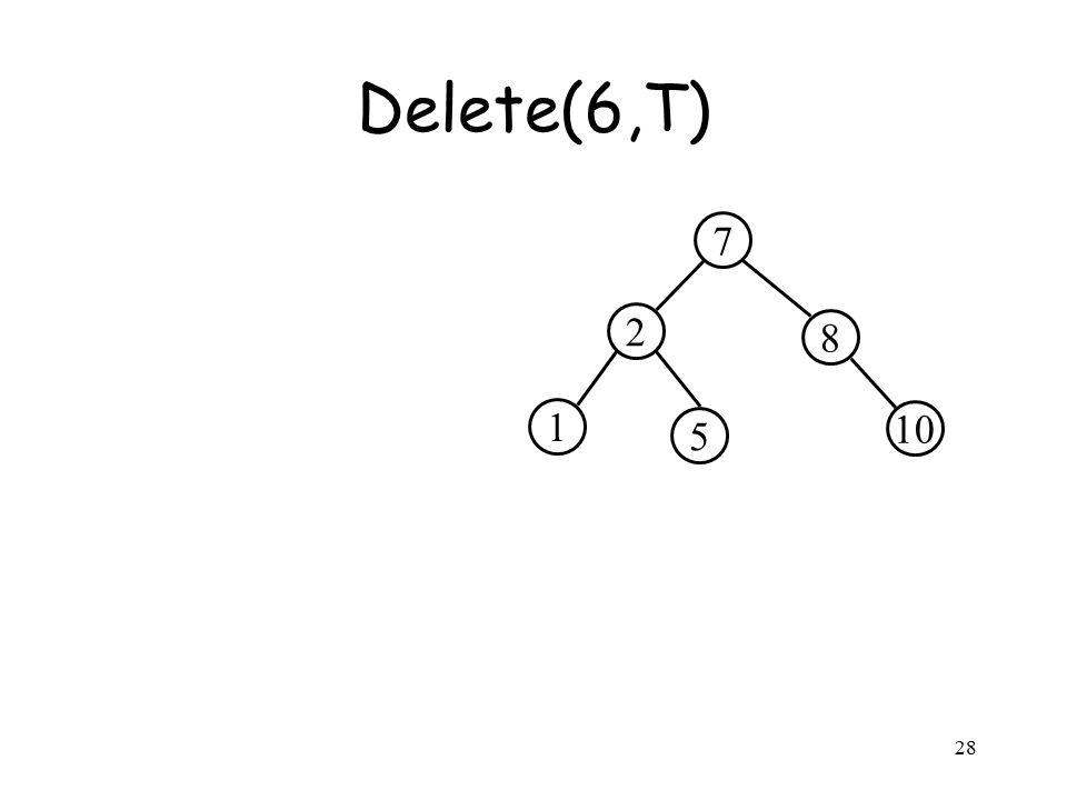 28 2 8 7 5 10 1 Delete(6,T)