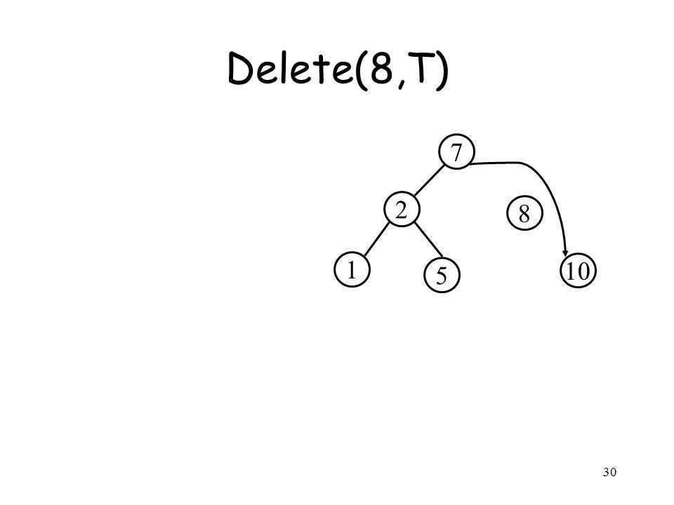 30 2 8 7 5 10 1 Delete(8,T)