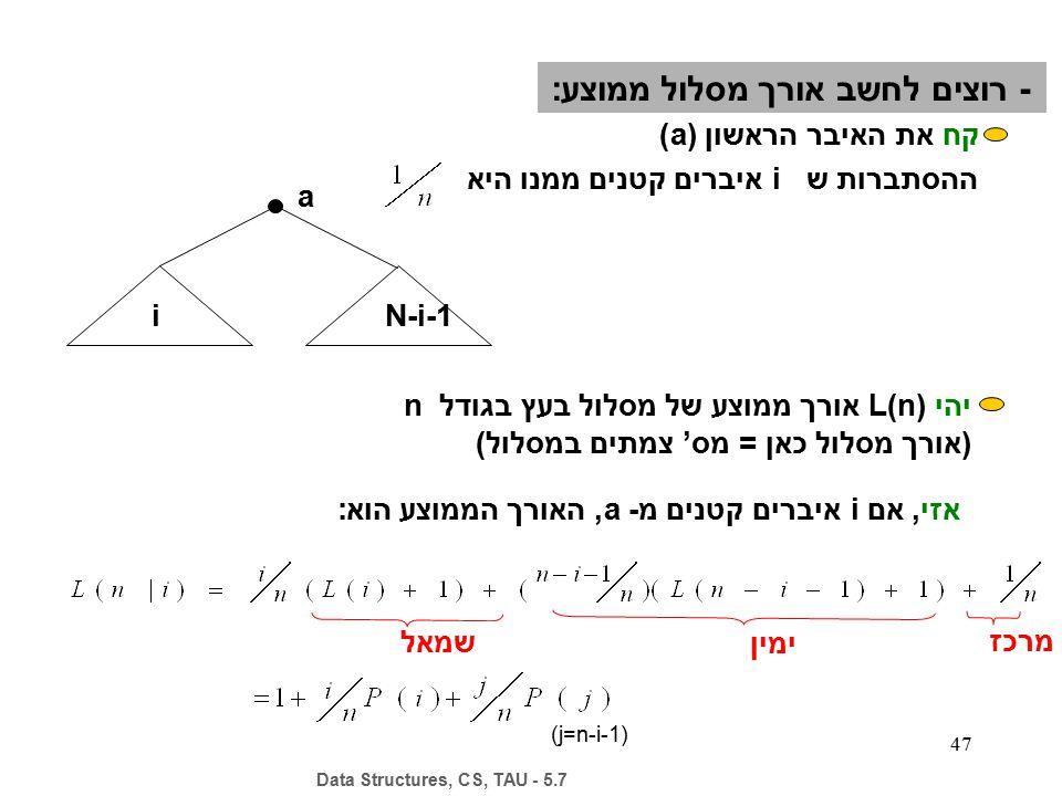 47 - רוצים לחשב אורך מסלול ממוצע: קח את האיבר הראשון (a) ההסתברות שi איברים קטנים ממנו היא a iN-i-1 יהי L(n) אורך ממוצע של מסלול בעץ בגודל n (אורך מסלול כאן = מס' צמתים במסלול) אזי, אם i איברים קטנים מ- a, האורך הממוצע הוא: שמאל ימין מרכז (j=n-i-1) Data Structures, CS, TAU - 5.7