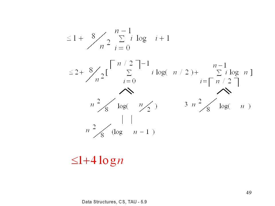 49 Data Structures, CS, TAU - 5.9