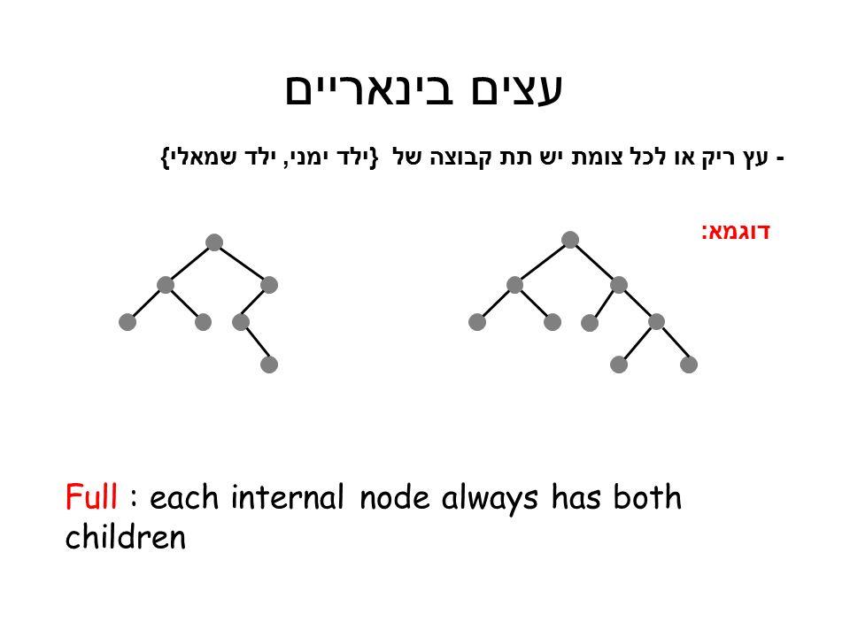 - עץ ריק או לכל צומת יש תת קבוצה של {ילד ימני, ילד שמאלי} דוגמא: עצים בינאריים Full : each internal node always has both children