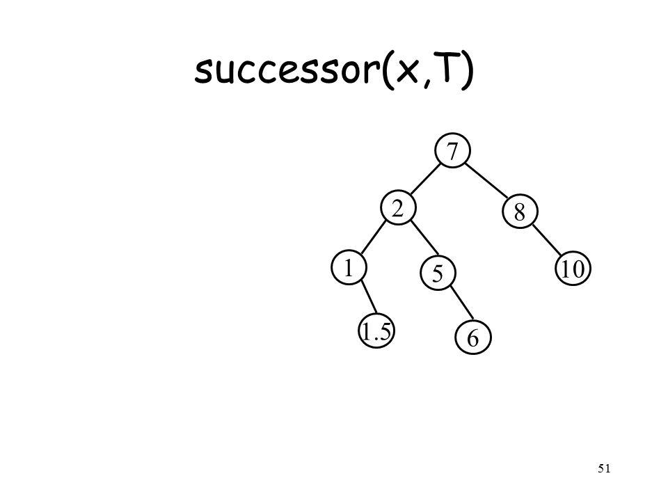 51 2 8 7 5 10 1 successor(x,T) 6 1.5