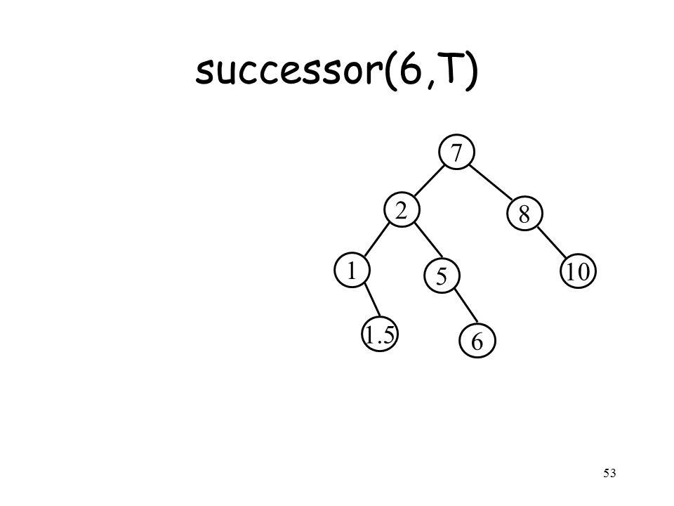53 2 8 7 5 10 1 successor(6,T) 6 1.5