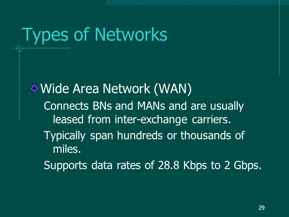 28 Types of Networks Metropolitan Area Network (MAN) Connects LANs and BNs located in different areas to each other and to wide area networks.