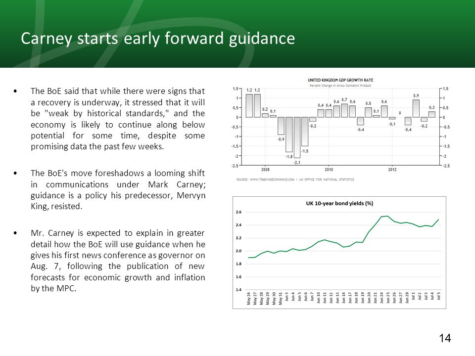 14 Carney starts early forward guidance The BoE said that while there were signs that a recovery is underway, it stressed that it will be weak by historical standards, and the economy is likely to continue along below potential for some time, despite some promising data the past few weeks.