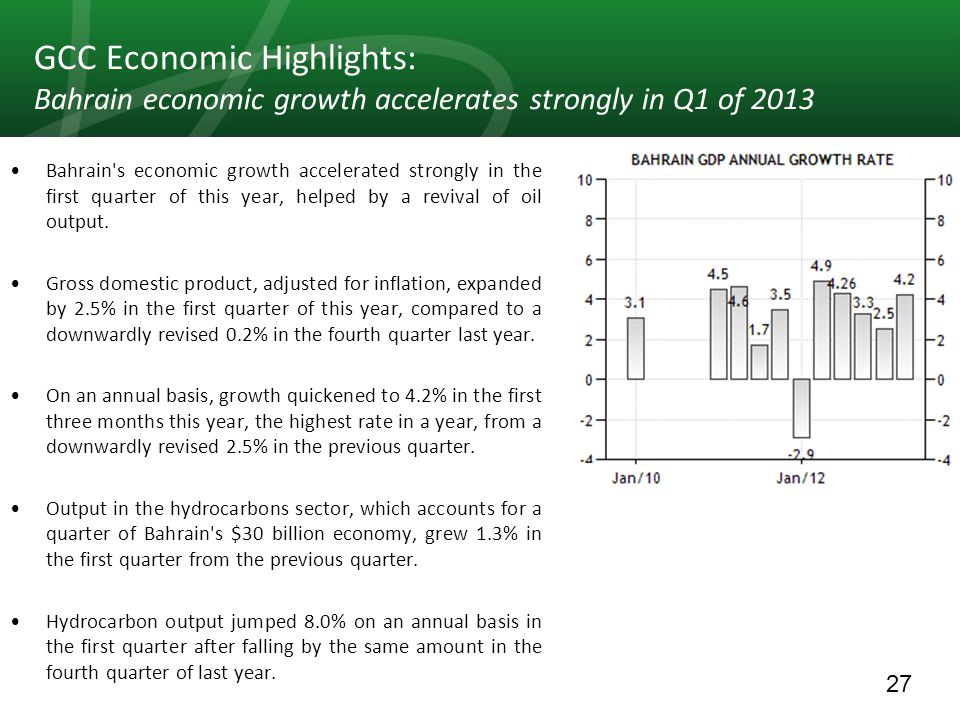 27 GCC Economic Highlights: Bahrain economic growth accelerates strongly in Q1 of 2013 Bahrain s economic growth accelerated strongly in the first quarter of this year, helped by a revival of oil output.