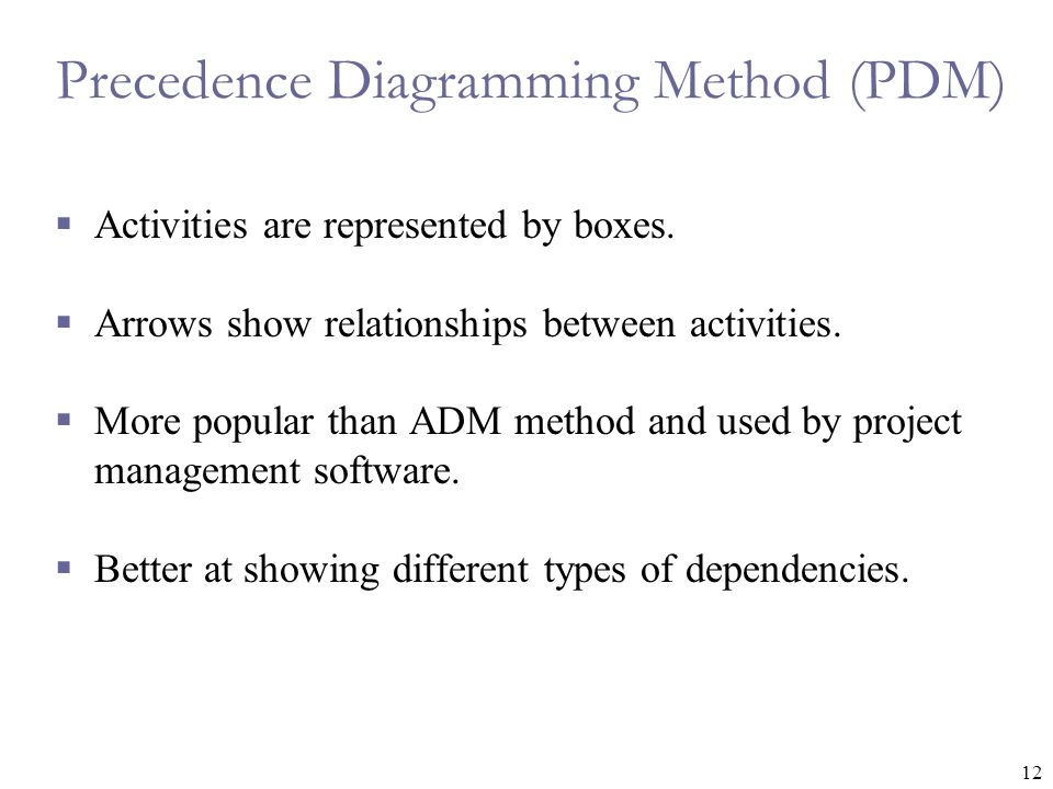 12 Precedence Diagramming Method (PDM)  Activities are represented by boxes.  Arrows show relationships between activities.  More popular than ADM