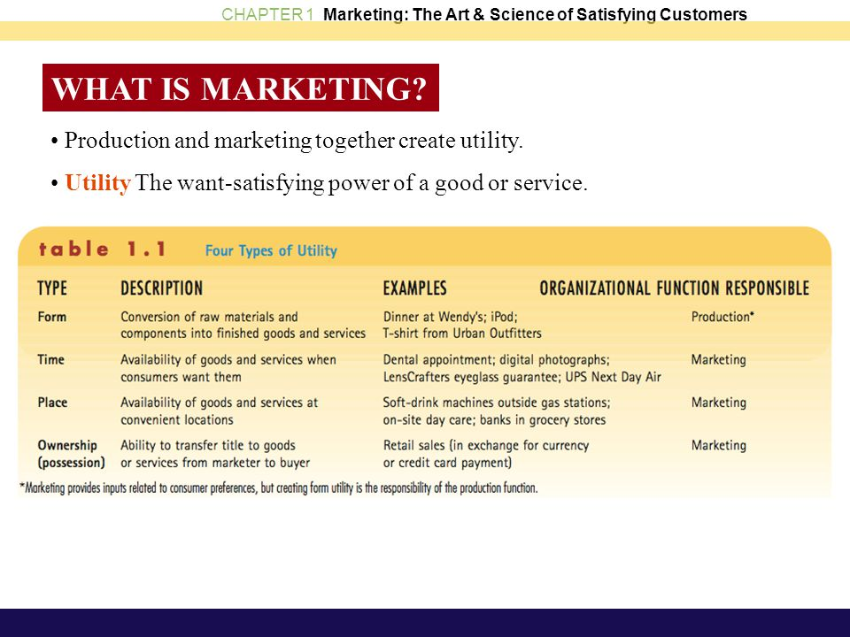 CHAPTER 1 Marketing: The Art & Science of Satisfying Customers WHAT IS MARKETING? Production and marketing together create utility. Utility The want-s
