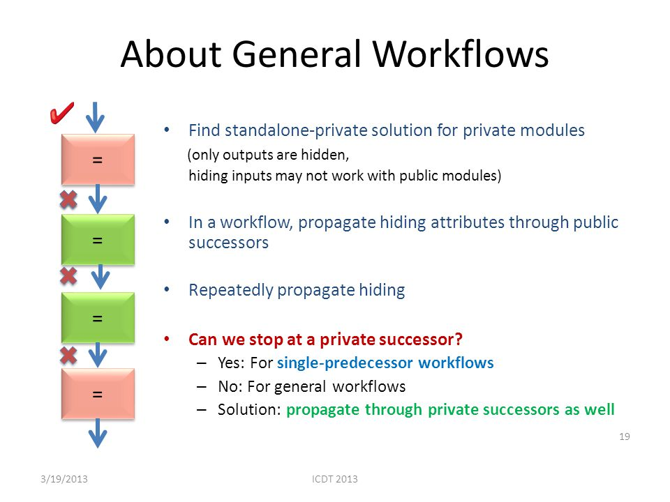 About General Workflows Find standalone-private solution for private modules (only outputs are hidden, hiding inputs may not work with public modules) In a workflow, propagate hiding attributes through public successors Repeatedly propagate hiding Can we stop at a private successor.