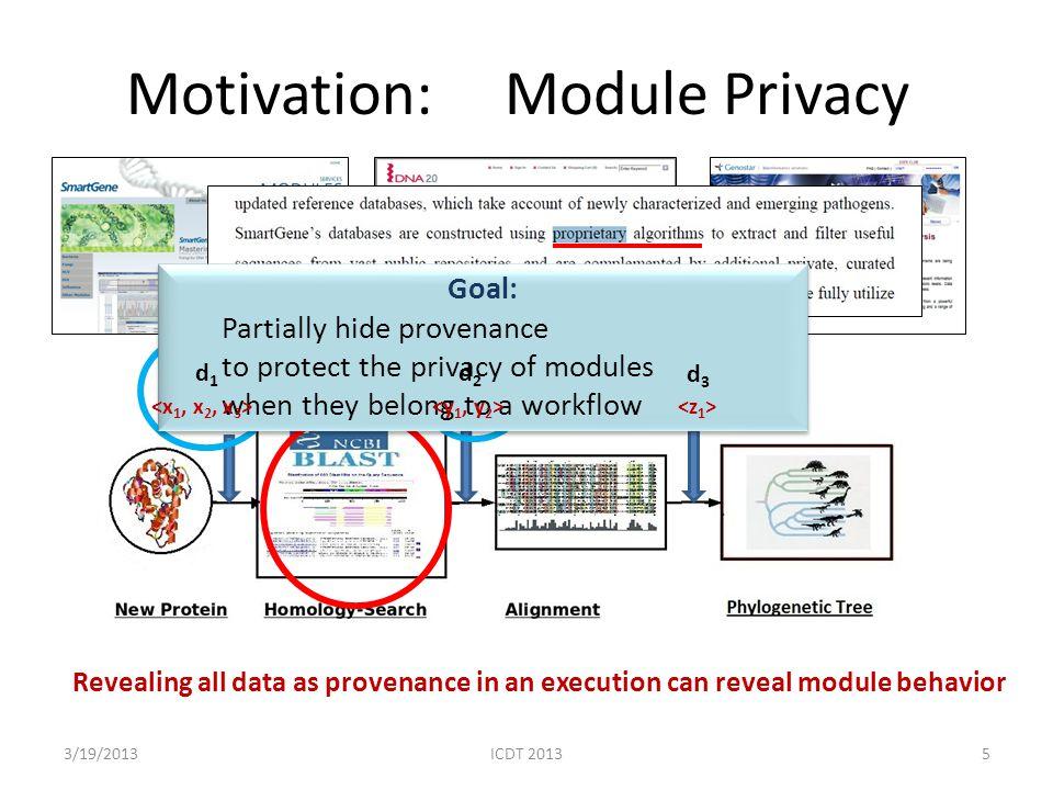 Public/Private Workflows Private Modules (no a priori knowledge to the user) e.g.