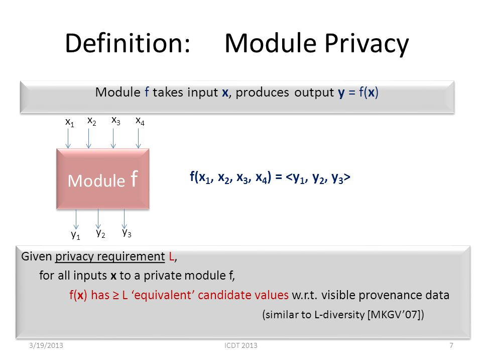 Module f takes input x, produces output y = f(x) 3/19/20137 Module f x1x1 x2x2 x3x3 x4x4 y1y1 y2y2 y3y3 f(x 1, x 2, x 3, x 4 ) = Given privacy requirement L, for all inputs x to a private module f, f(x) has ≥ L 'equivalent' candidate values w.r.t.