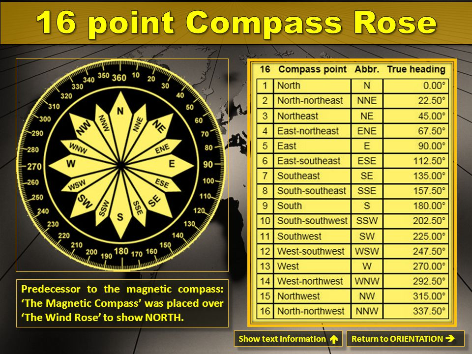 Predecessor to the magnetic compass: 'The Magnetic Compass' was placed over 'The Wind Rose' to show NORTH.