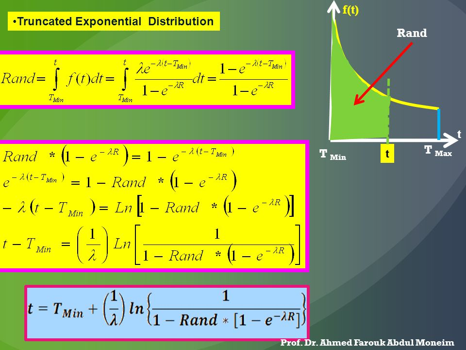 Truncated Exponential Distribution T Min T Max t f(t) t Rand Prof. Dr. Ahmed Farouk Abdul Moneim