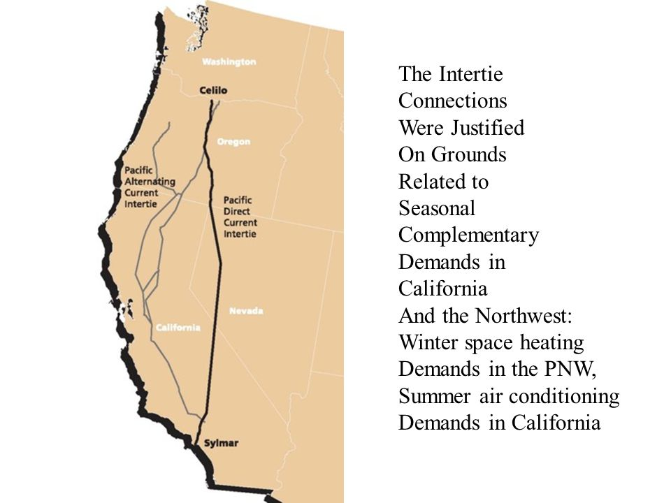 The Intertie Connections Were Justified On Grounds Related to Seasonal Complementary Demands in California And the Northwest: Winter space heating Demands in the PNW, Summer air conditioning Demands in California