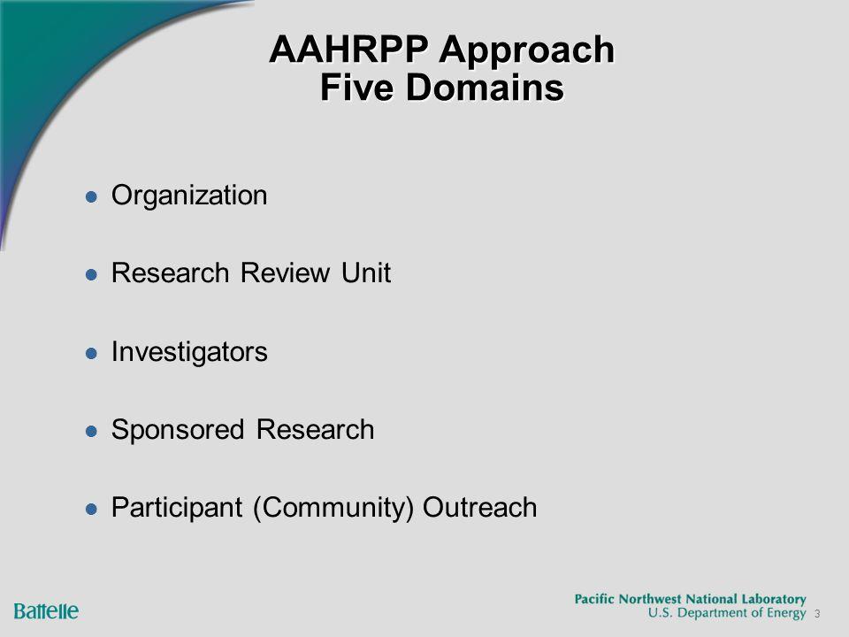 3 AAHRPP Approach Five Domains Organization Research Review Unit Investigators Sponsored Research Participant (Community) Outreach