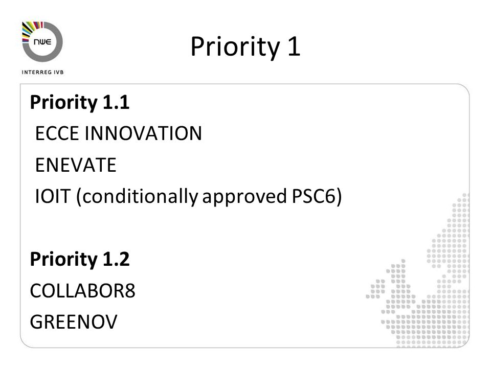 Priority 1 Priority 1.1 ECCE INNOVATION ENEVATE IOIT (conditionally approved PSC6) Priority 1.2 COLLABOR8 GREENOV
